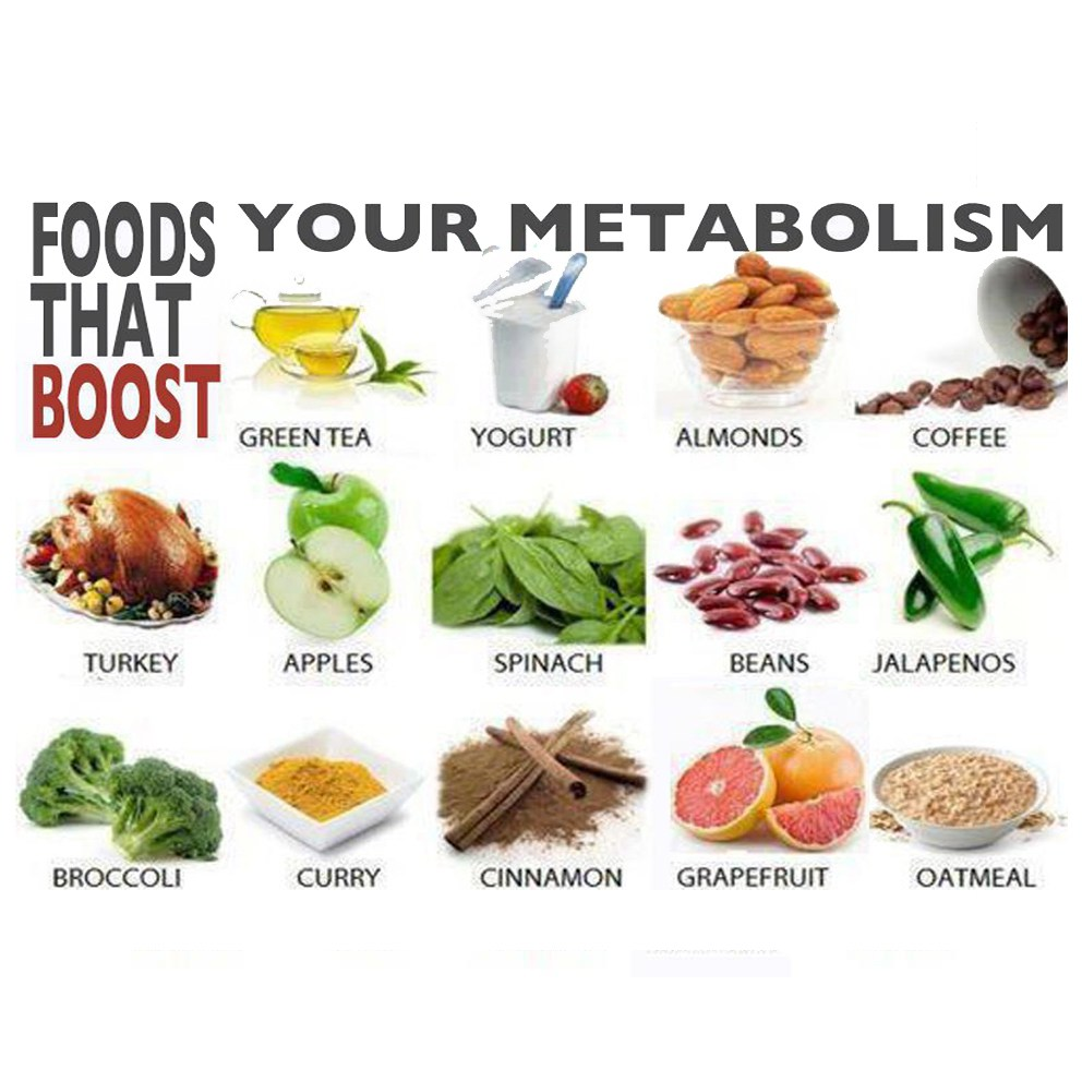 Food And Drink To Speed Up Metabolism